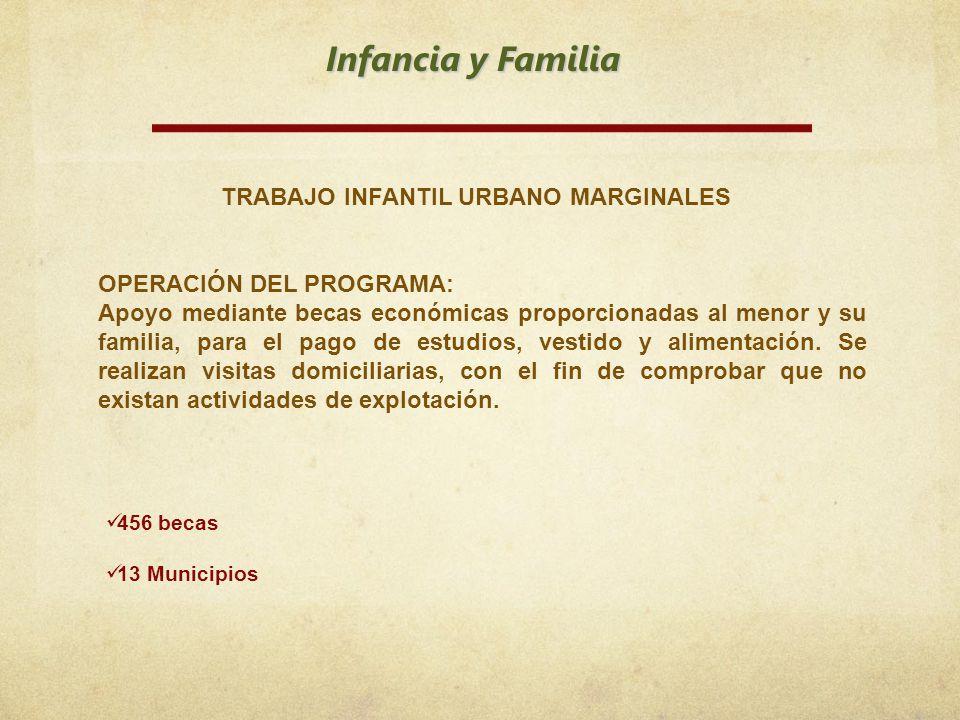 Infancia y Familia TRABAJO INFANTIL URBANO MARGINALES OPERACIÓN DEL PROGRAMA: Apoyo mediante becas económicas proporcionadas al menor y su familia, pa