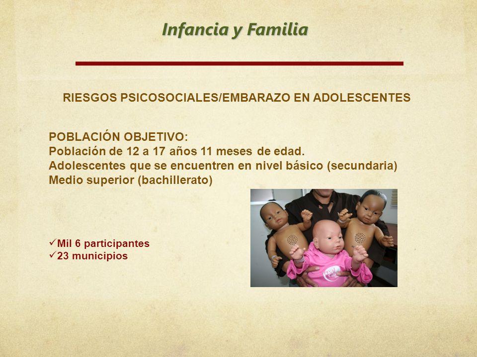 POBLACIÓN OBJETIVO: Población de 12 a 17 años 11 meses de edad. Adolescentes que se encuentren en nivel básico (secundaria) Medio superior (bachillera