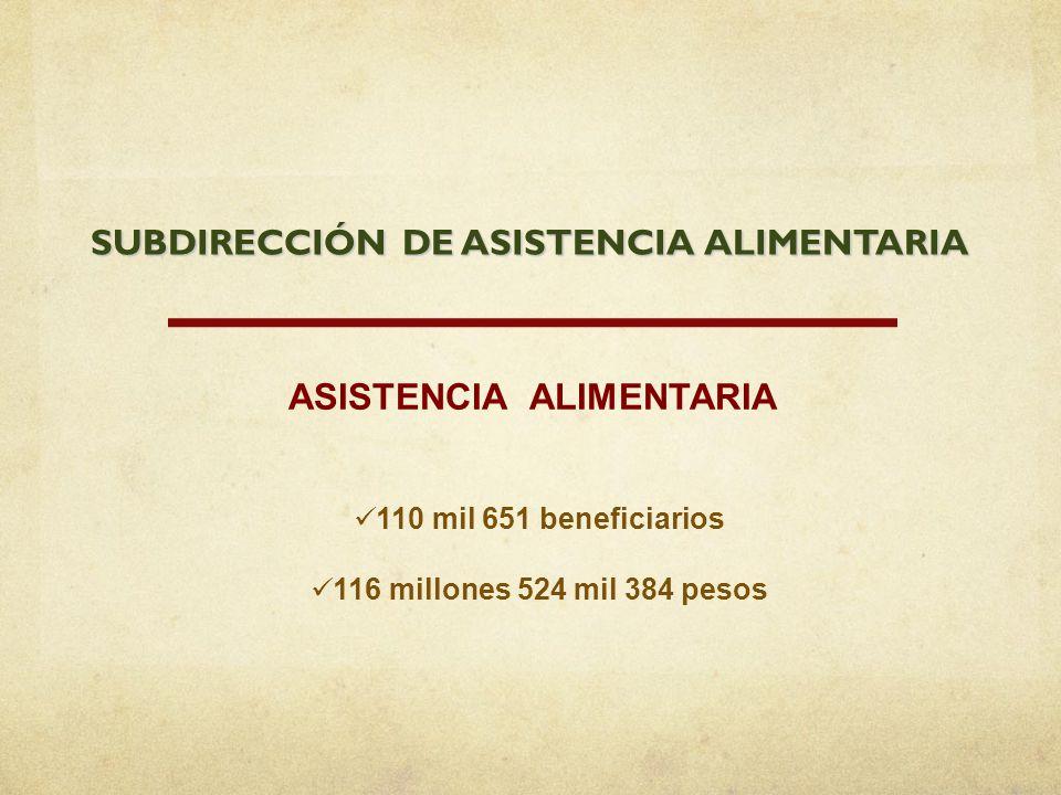 SUBDIRECCIÓN DE ASISTENCIA ALIMENTARIA ASISTENCIA ALIMENTARIA 110 mil 651 beneficiarios 116 millones 524 mil 384 pesos