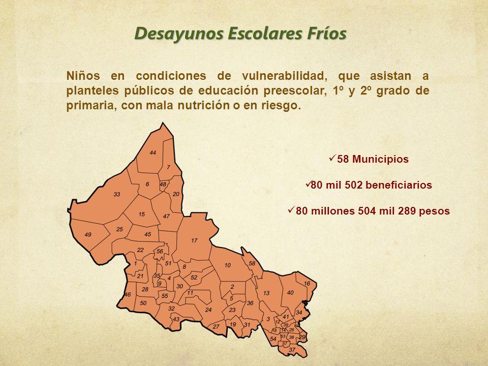 Desayunos Escolares Fríos 58 Municipios 80 mil 502 beneficiarios 80 millones 504 mil 289 pesos Niños en condiciones de vulnerabilidad, que asistan a p