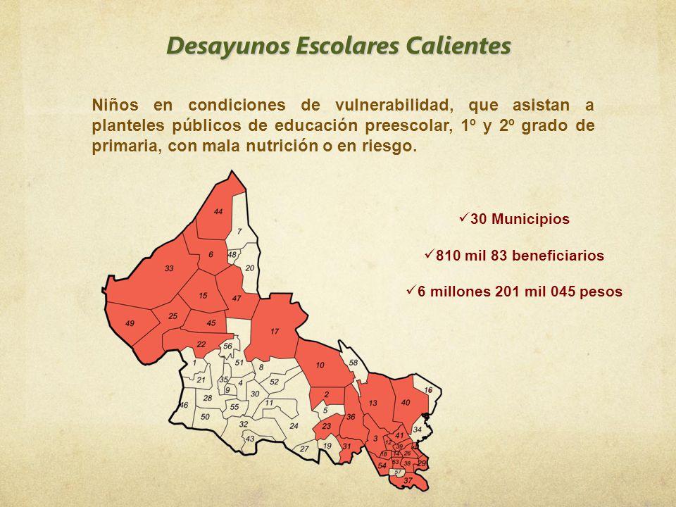 Desayunos Escolares Calientes 30 Municipios 810 mil 83 beneficiarios 6 millones 201 mil 045 pesos Niños en condiciones de vulnerabilidad, que asistan