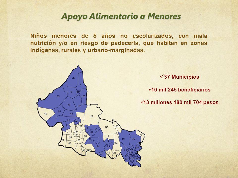 Apoyo Alimentario a Menores 37 Municipios 10 mil 245 beneficiarios 13 millones 180 mil 704 pesos Niños menores de 5 años no escolarizados, con mala nu