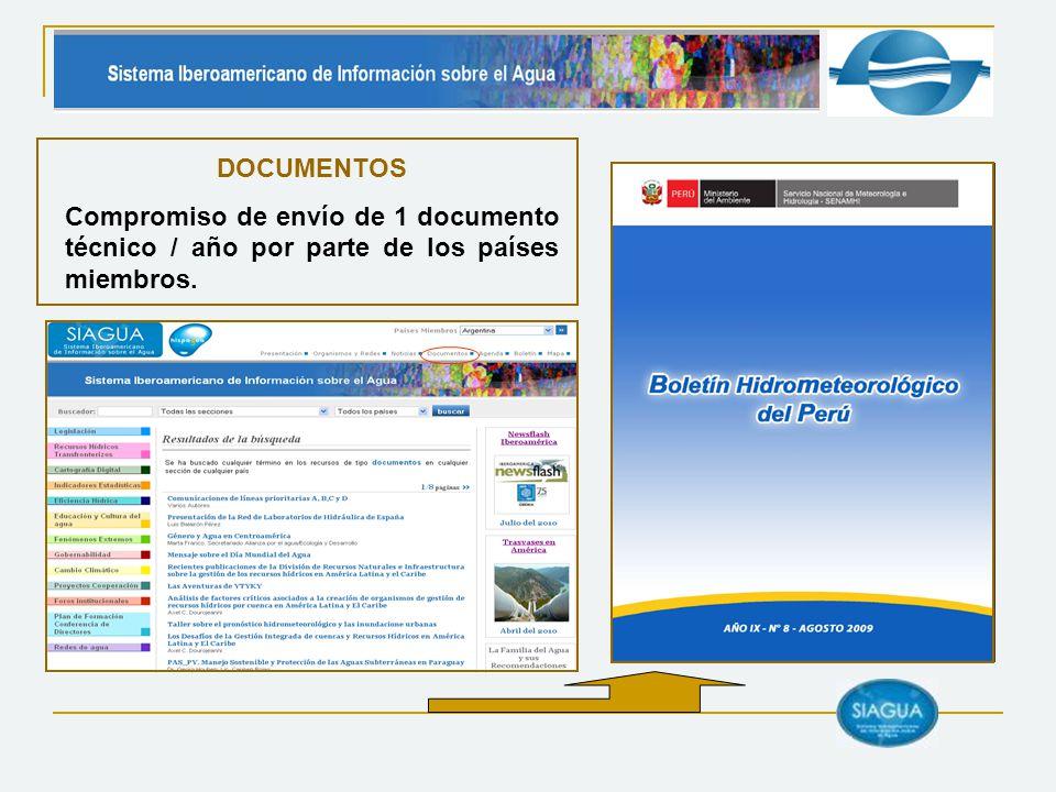 DOCUMENTOS Compromiso de envío de 1 documento técnico / año por parte de los países miembros.