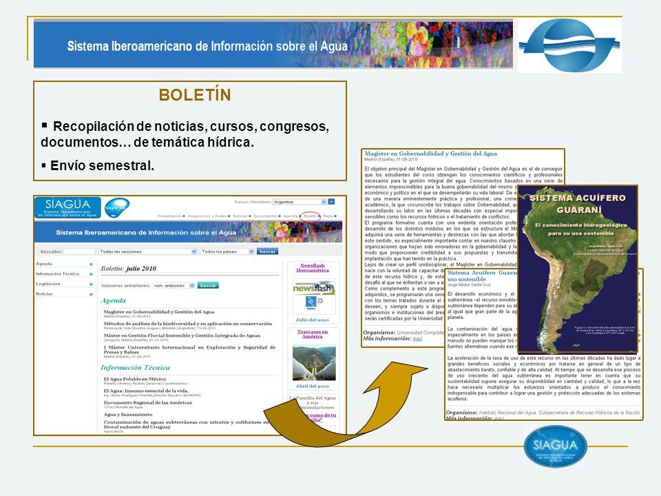 BOLETÍN Recopilación de noticias, cursos, congresos, documentos… de temática hídrica.