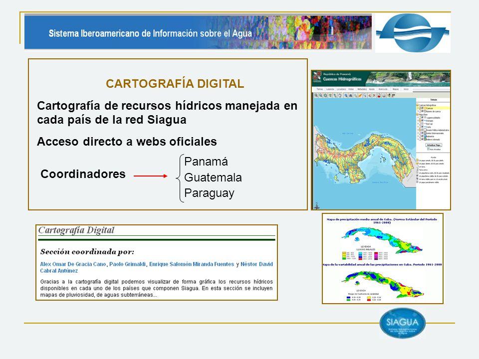 Coordinadores CARTOGRAFÍA DIGITAL Cartografía de recursos hídricos manejada en cada país de la red Siagua Acceso directo a webs oficiales Panamá Guatemala Paraguay