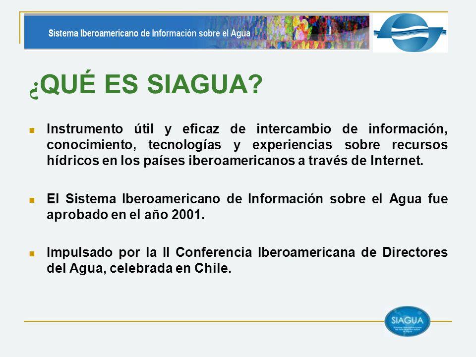 ¿ QUÉ ES SIAGUA? Instrumento útil y eficaz de intercambio de información, conocimiento, tecnologías y experiencias sobre recursos hídricos en los país
