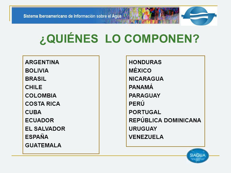 ¿QUIÉNES LO COMPONEN? HONDURAS MÉXICO NICARAGUA PANAMÁ PARAGUAY PERÚ PORTUGAL REPÚBLICA DOMINICANA URUGUAY VENEZUELA ARGENTINA BOLIVIA BRASIL CHILE CO