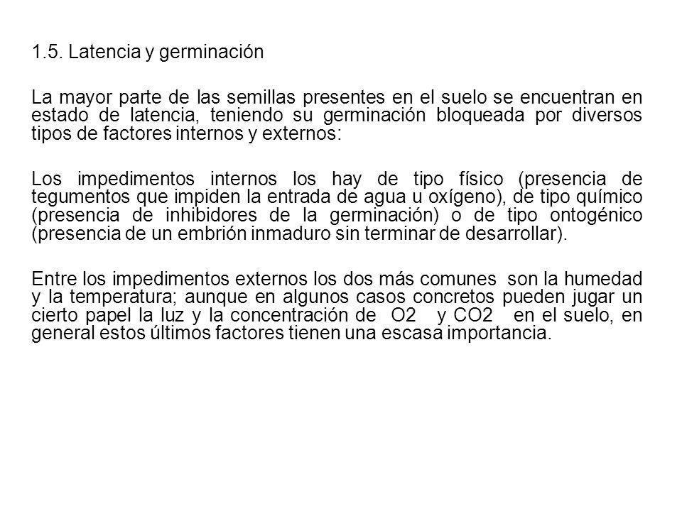 1.5. Latencia y germinación La mayor parte de las semillas presentes en el suelo se encuentran en estado de latencia, teniendo su germinación bloquead