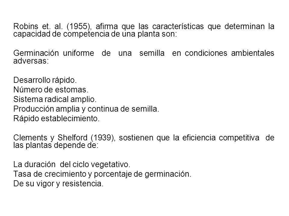 Robins et. al. (1955), afirma que las características que determinan la capacidad de competencia de una planta son: Germinación uniforme de una semill