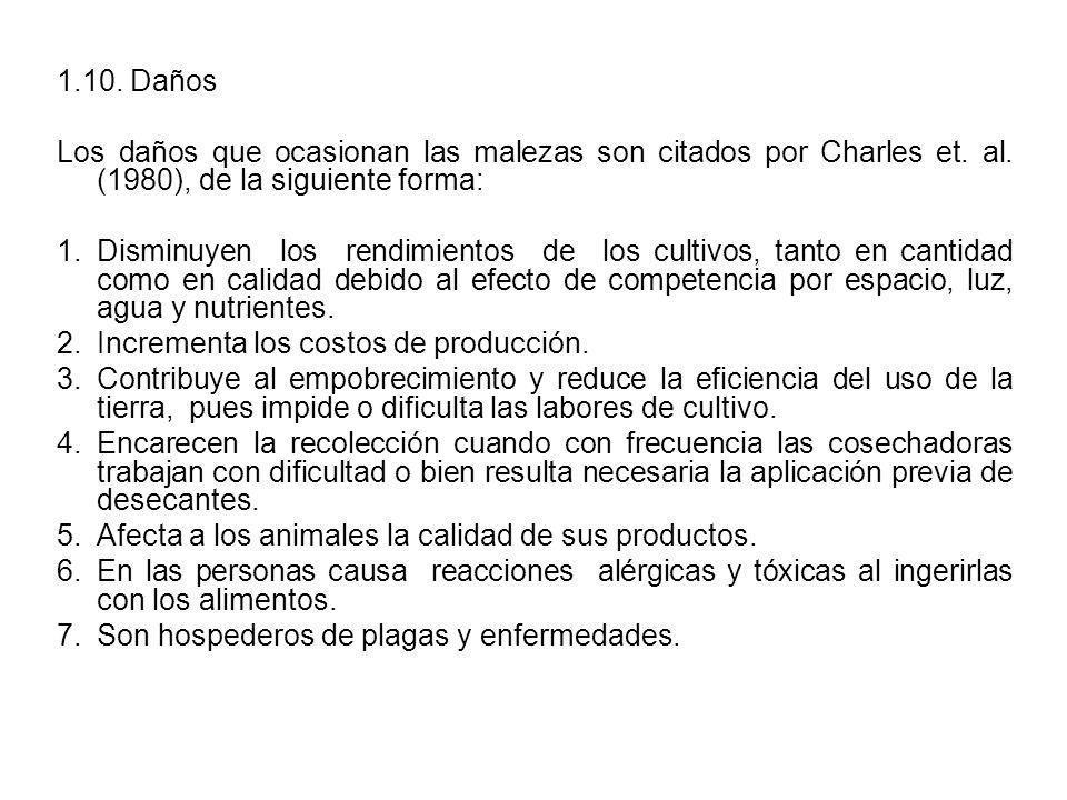 1.10. Daños Los daños que ocasionan las malezas son citados por Charles et. al. (1980), de la siguiente forma: 1.Disminuyen los rendimientos de los cu