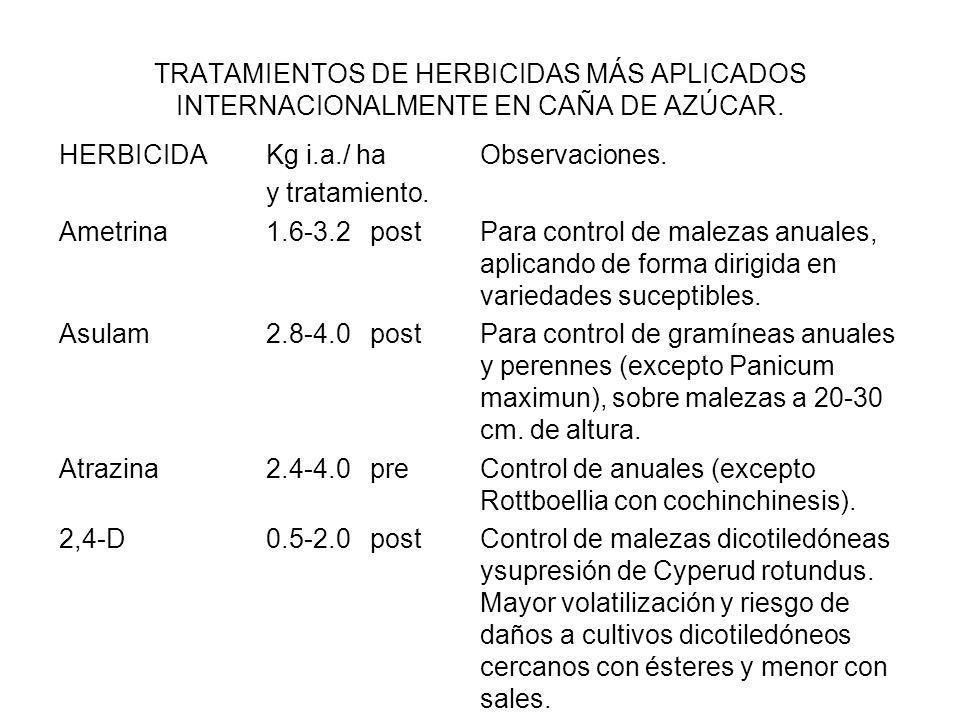 TRATAMIENTOS DE HERBICIDAS MÁS APLICADOS INTERNACIONALMENTE EN CAÑA DE AZÚCAR. HERBICIDA Kg i.a./ ha Observaciones. y tratamiento. Ametrina 1.6-3.2 po