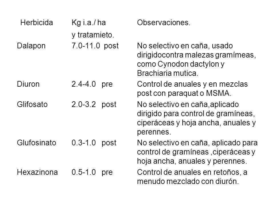 HerbicidaKg i.a./ ha Observaciones. y tratamieto. Dalapon7.0-11.0 post No selectivo en caña, usado dirigidocontra malezas gramímeas, como Cynodon dact