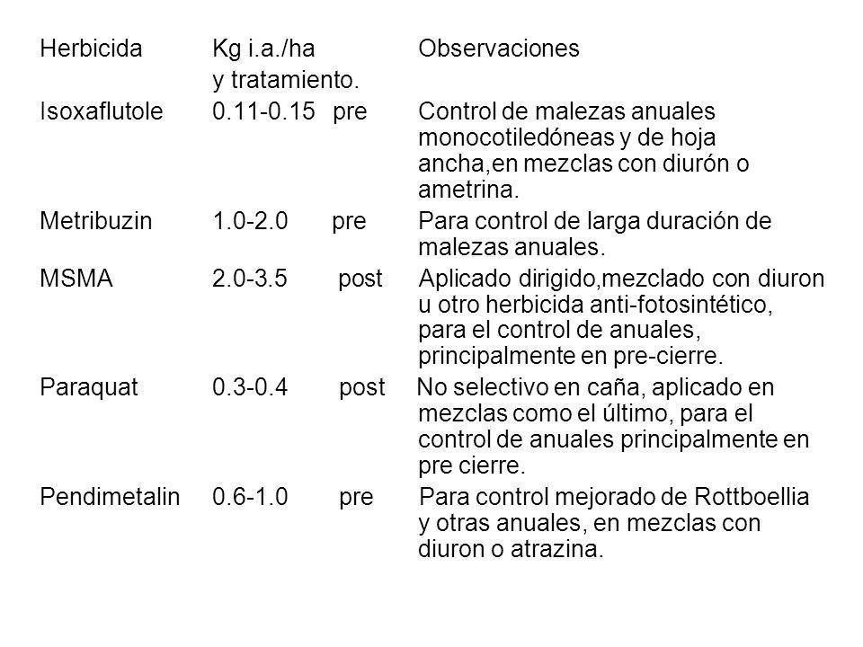 HerbicidaKg i.a./ha Observaciones y tratamiento. Isoxaflutole0.11-0.15 pre Control de malezas anuales monocotiledóneas y de hoja ancha,en mezclas con