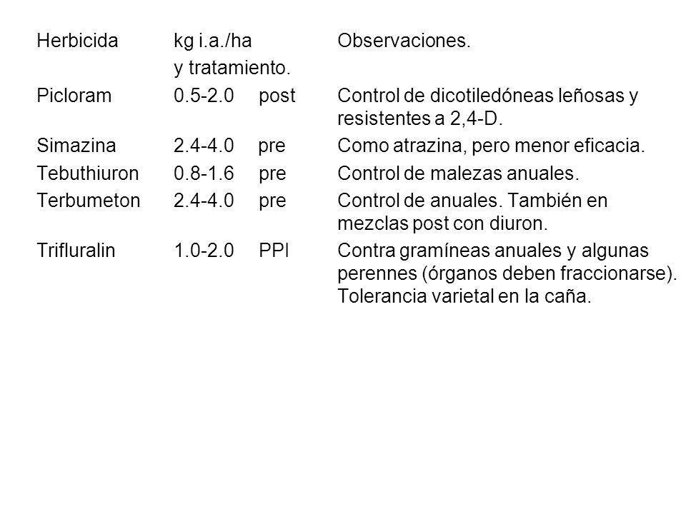 Herbicidakg i.a./ha Observaciones. y tratamiento. Picloram0.5-2.0 post Control de dicotiledóneas leñosas y resistentes a 2,4-D. Simazina2.4-4.0 pre Co