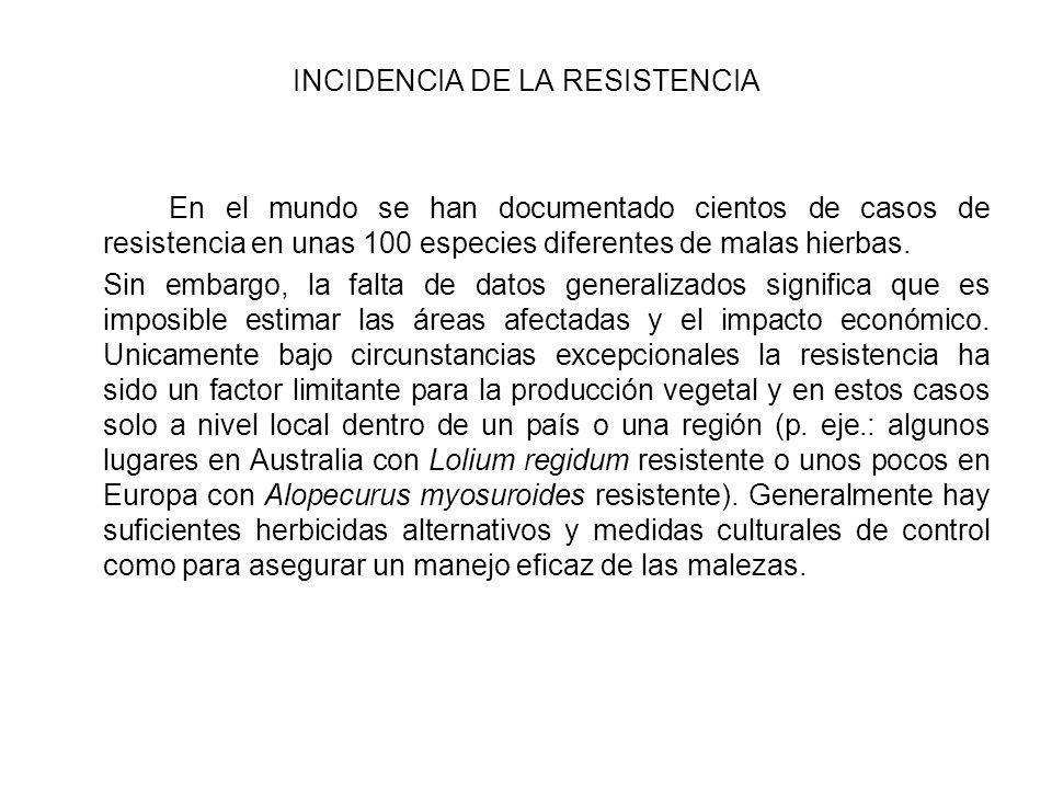 INCIDENCIA DE LA RESISTENCIA En el mundo se han documentado cientos de casos de resistencia en unas 100 especies diferentes de malas hierbas. Sin emba