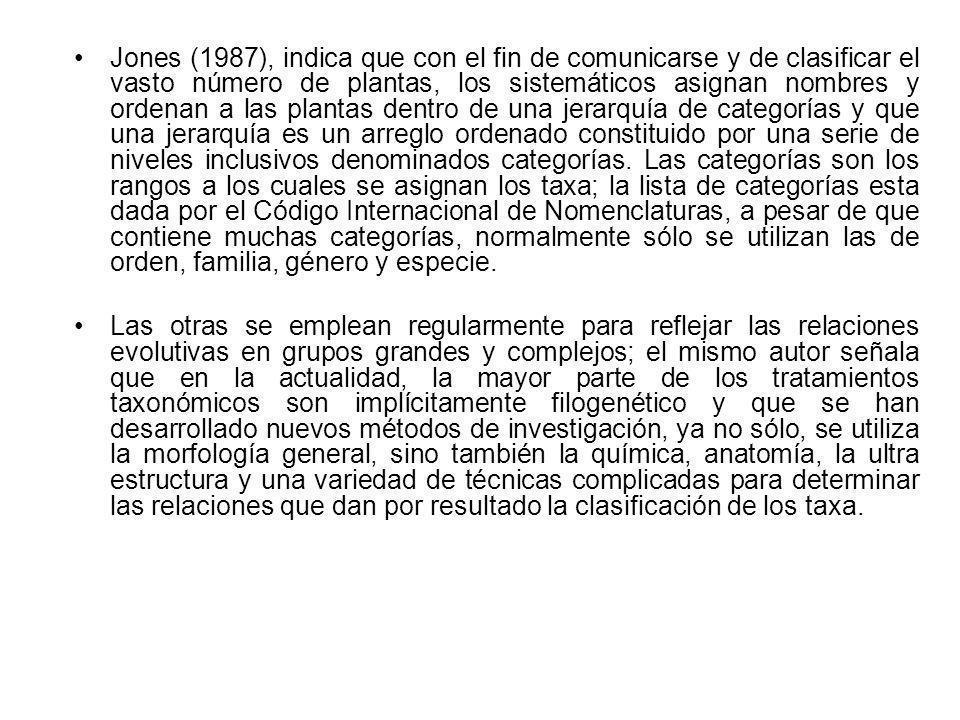Jones (1987), indica que con el fin de comunicarse y de clasificar el vasto número de plantas, los sistemáticos asignan nombres y ordenan a las planta