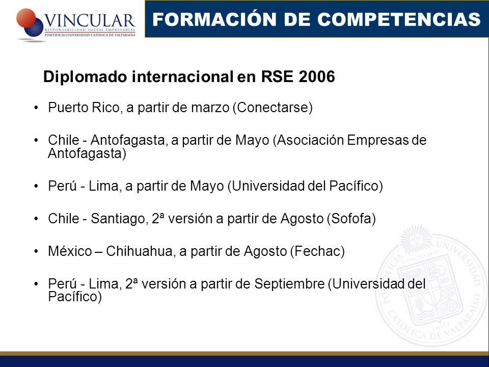 FORMACIÓN DE COMPETENCIAS Diplomado internacional en RSE 2006 Puerto Rico, a partir de marzo (Conectarse) Chile - Antofagasta, a partir de Mayo (Asoci