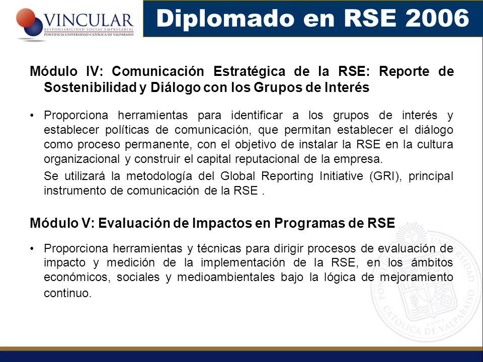 Diplomado en RSE 2006 Módulo IV: Comunicación Estratégica de la RSE: Reporte de Sostenibilidad y Diálogo con los Grupos de Interés Proporciona herrami