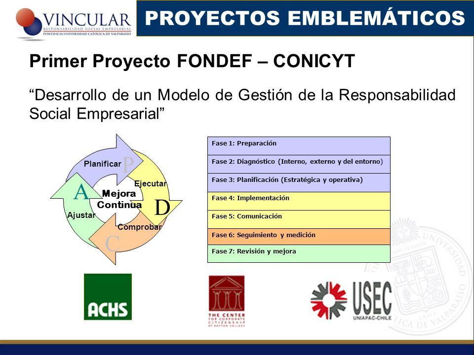 PROYECTOS EMBLEMÁTICOS Primer Proyecto FONDEF – CONICYT Desarrollo de un Modelo de Gestión de la Responsabilidad Social Empresarial Fase 1: Preparació