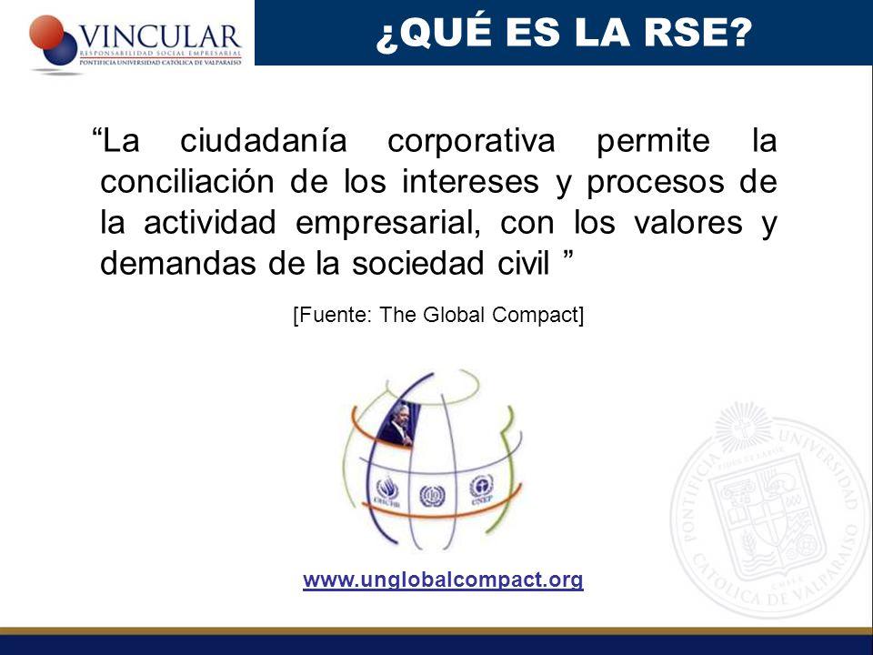 La ciudadanía corporativa permite la conciliación de los intereses y procesos de la actividad empresarial, con los valores y demandas de la sociedad c