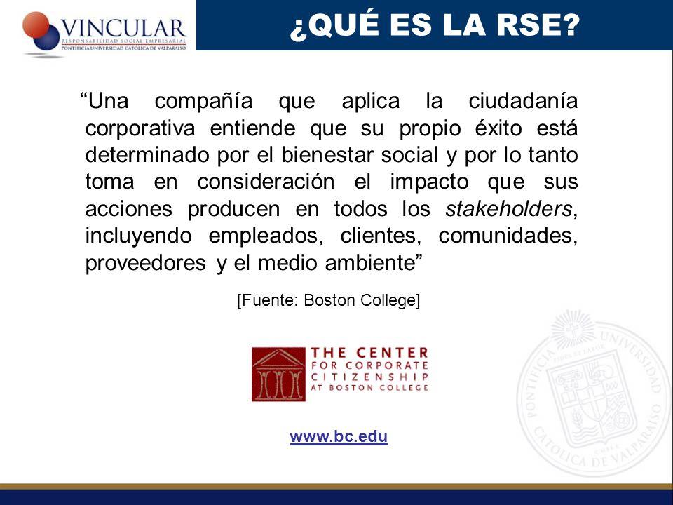 Una compañía que aplica la ciudadanía corporativa entiende que su propio éxito está determinado por el bienestar social y por lo tanto toma en conside