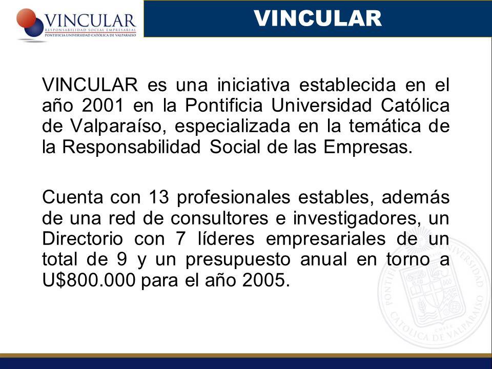 VINCULAR es una iniciativa establecida en el año 2001 en la Pontificia Universidad Católica de Valparaíso, especializada en la temática de la Responsa