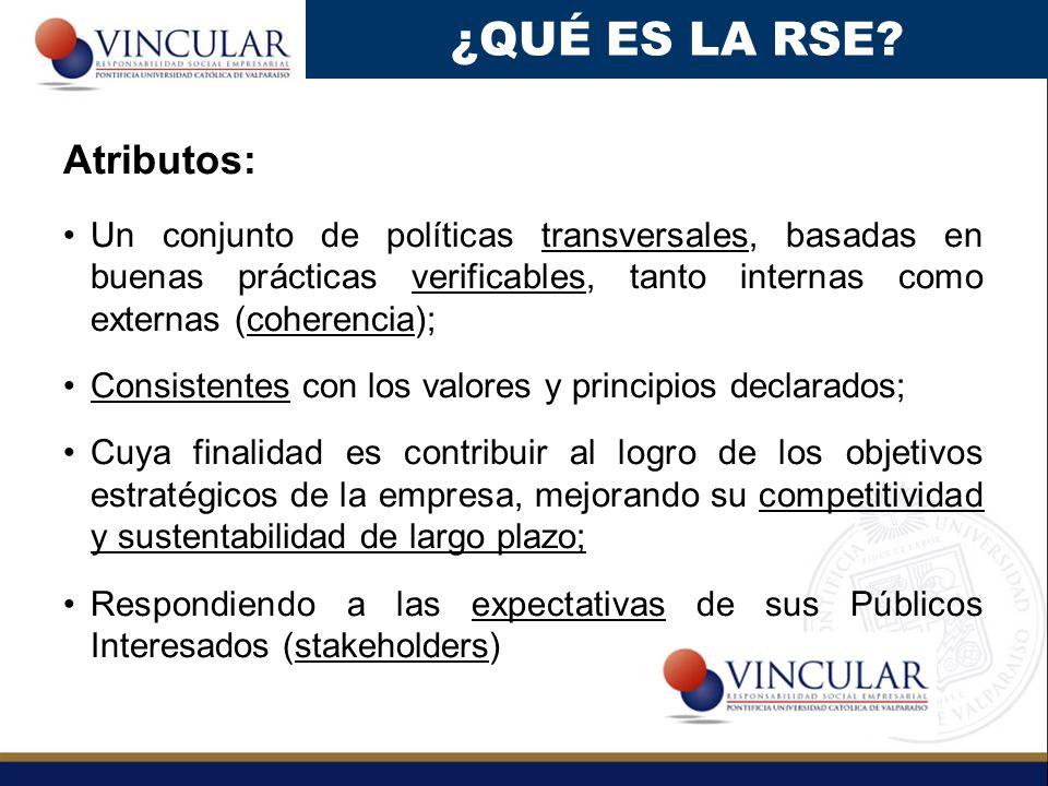 ¿QUÉ ES LA RSE? Atributos: Un conjunto de políticas transversales, basadas en buenas prácticas verificables, tanto internas como externas (coherencia)
