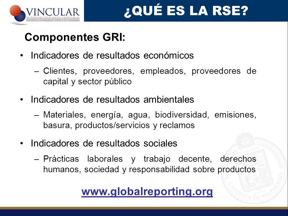 Indicadores de resultados económicos –Clientes, proveedores, empleados, proveedores de capital y sector público Indicadores de resultados ambientales