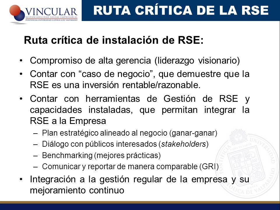 Compromiso de alta gerencia (liderazgo visionario) Contar con caso de negocio, que demuestre que la RSE es una inversión rentable/razonable. Contar co