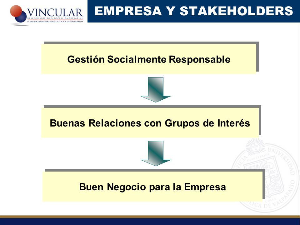 Buenas Relaciones con Grupos de Interés Buen Negocio para la Empresa Gestión Socialmente Responsable EMPRESA Y STAKEHOLDERS