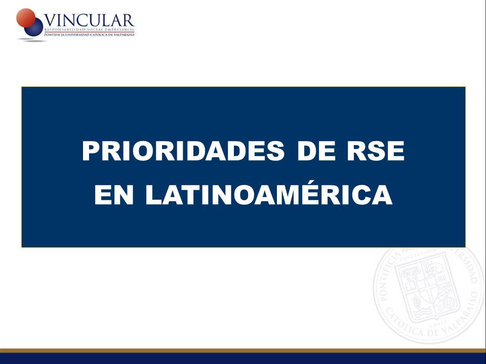 PRIORIDADES DE RSE EN LATINOAMÉRICA