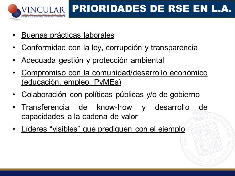 Buenas prácticas laborales Conformidad con la ley, corrupción y transparencia Adecuada gestión y protección ambiental Compromiso con la comunidad/desa
