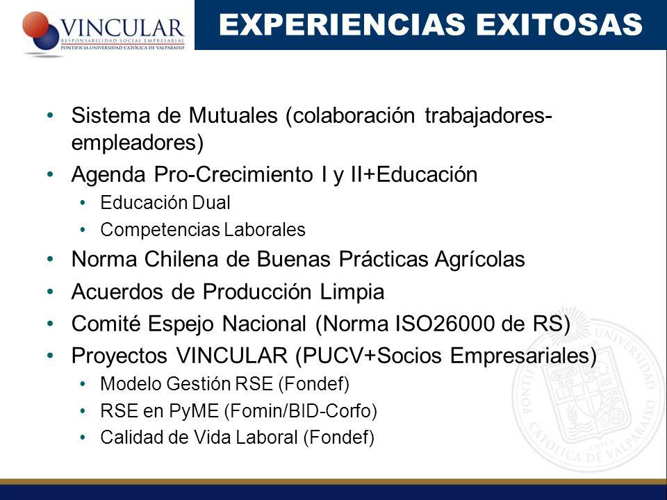 Sistema de Mutuales (colaboración trabajadores- empleadores) Agenda Pro-Crecimiento I y II+Educación Educación Dual Competencias Laborales Norma Chile