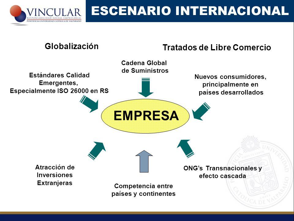 Nuevos consumidores, principalmente en países desarrollados Estándares Calidad Emergentes, Especialmente ISO 26000 en RS ONGs Transnacionales y efecto