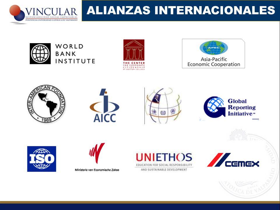 Red Interamericana de RSE Establecimiento: agosto 2004 Financiamiento: Capital semilla IAF Socios fundadores 13 instituciones en 10 países ALIANZAS INTERNACIONALES