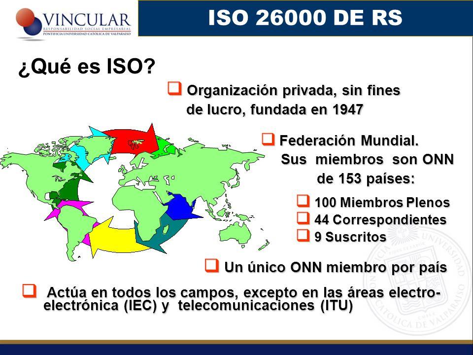 Federación Mundial. Federación Mundial. Sus miembros son ONN Sus miembros son ONN de 153 países: de 153 países: 100 Miembros Plenos 100 Miembros Pleno