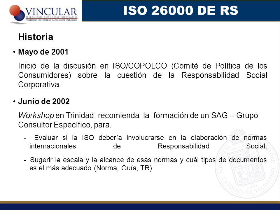 Mayo de 2001 Inicio de la discusión en ISO/COPOLCO (Comité de Política de los Consumidores) sobre la cuestión de la Responsabilidad Social Corporativa