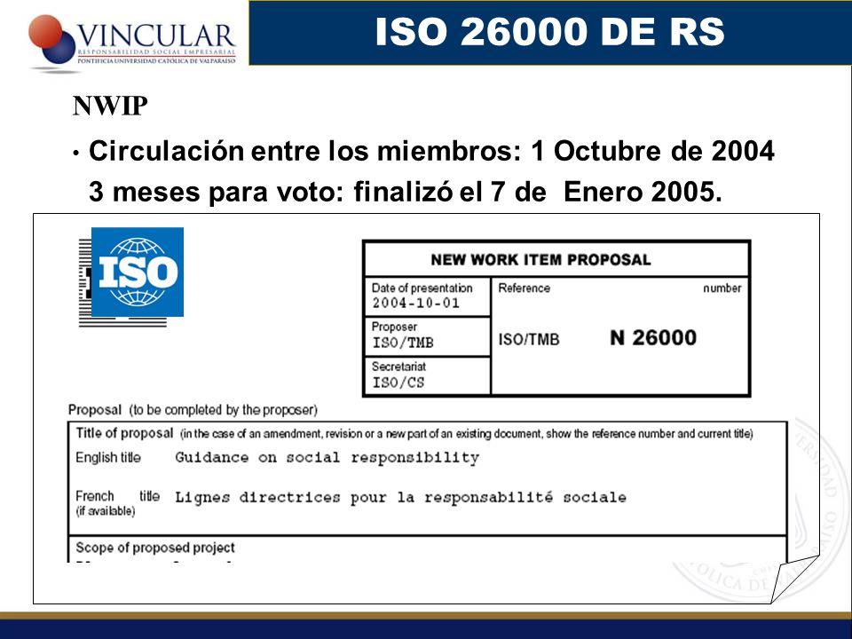 Circulación entre los miembros: 1 Octubre de 2004 3 meses para voto: finalizó el 7 de Enero 2005. ISO 26000 DE RS NWIP
