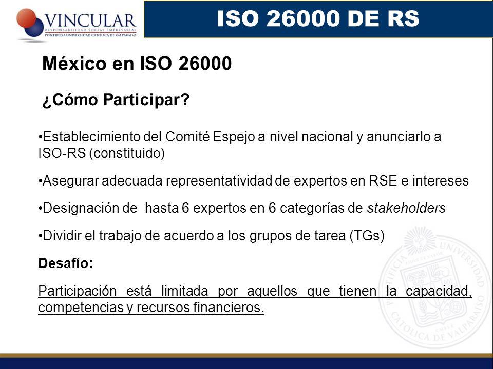 Establecimiento del Comité Espejo a nivel nacional y anunciarlo a ISO-RS (constituido) Asegurar adecuada representatividad de expertos en RSE e intere