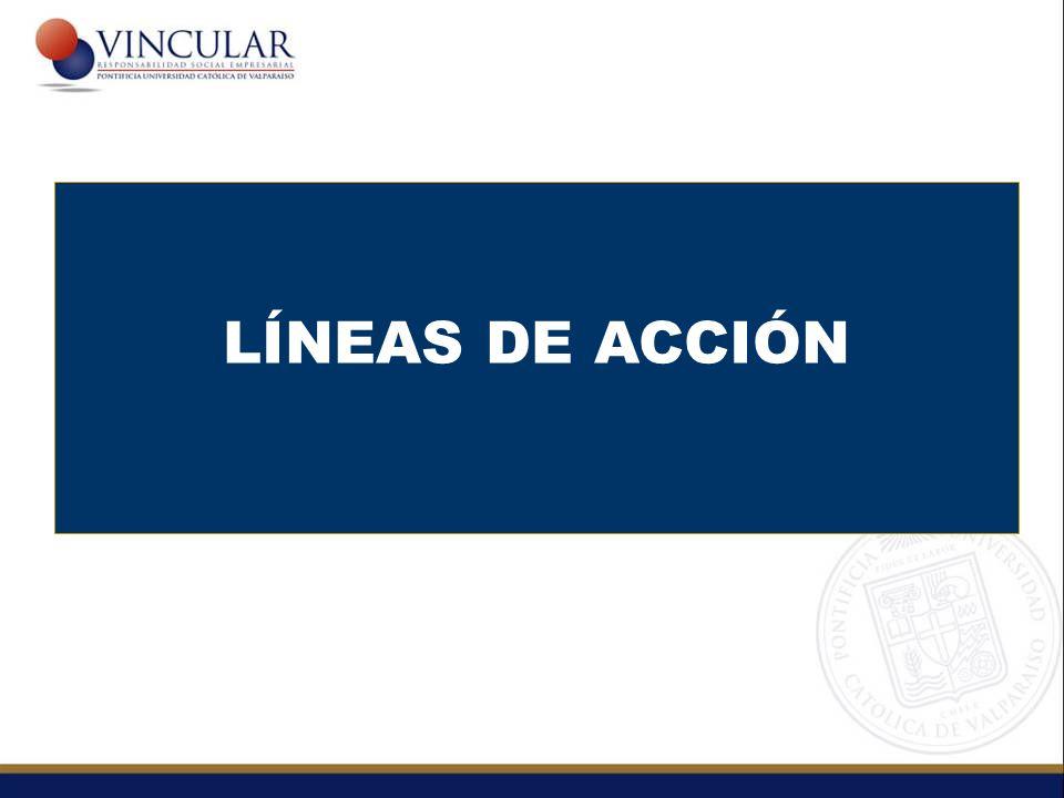 REPORTE DE SOSTENIBILIDAD AMBIENTAL Y SOCIAL (REPORTE SOCIAL O REPORTE GRI)