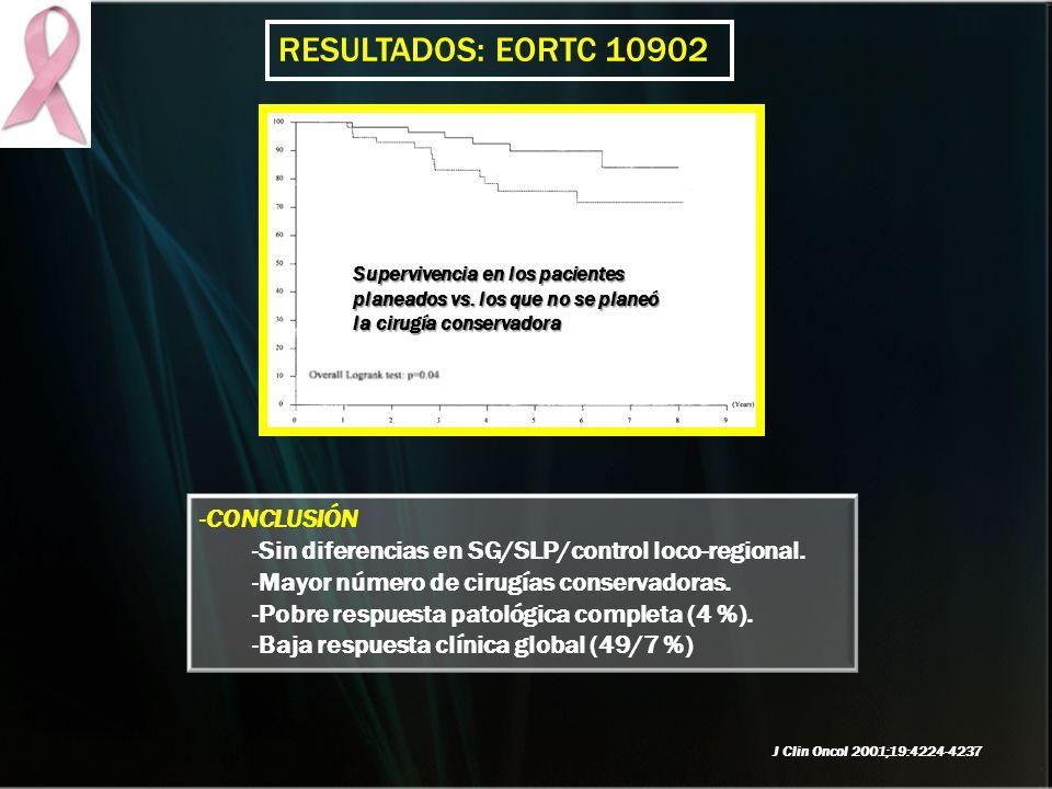 RESULTADOS: EORTC 10902 -CONCLUSIÓN -Sin diferencias en SG/SLP/control loco-regional. -Mayor número de cirugías conservadoras. -Pobre respuesta patoló