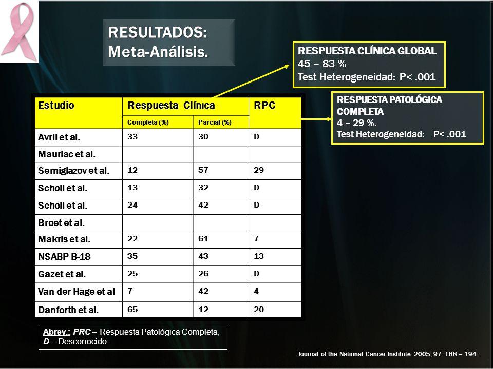 Estudio Respuesta Clínica RPC Completa (%)Parcial (%) Avril et al. 3330D Mauriac et al. Semiglazov et al. 125729 Scholl et al. 1332D Scholl et al. 244