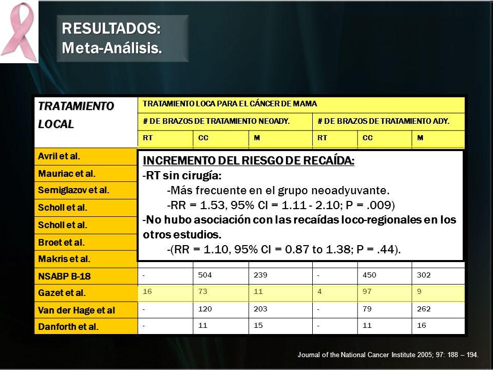 TRATAMIENTOLOCAL TRATAMIENTO LOCA PARA EL CÁNCER DE MAMA # DE BRAZOS DE TRATAMIENTO NEOADY. # DE BRAZOS DE TRATAMIENTO ADY. RTCCMRTCCM Avril et al. 44