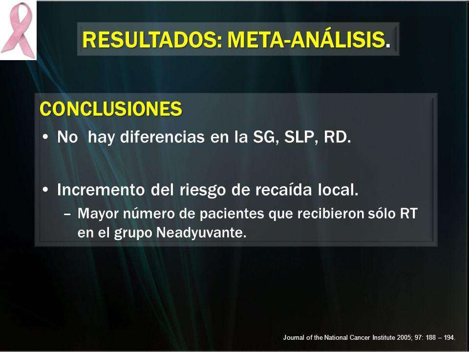 CONCLUSIONES No hay diferencias en la SG, SLP, RD. Incremento del riesgo de recaída local. –Mayor número de pacientes que recibieron sólo RT en el gru