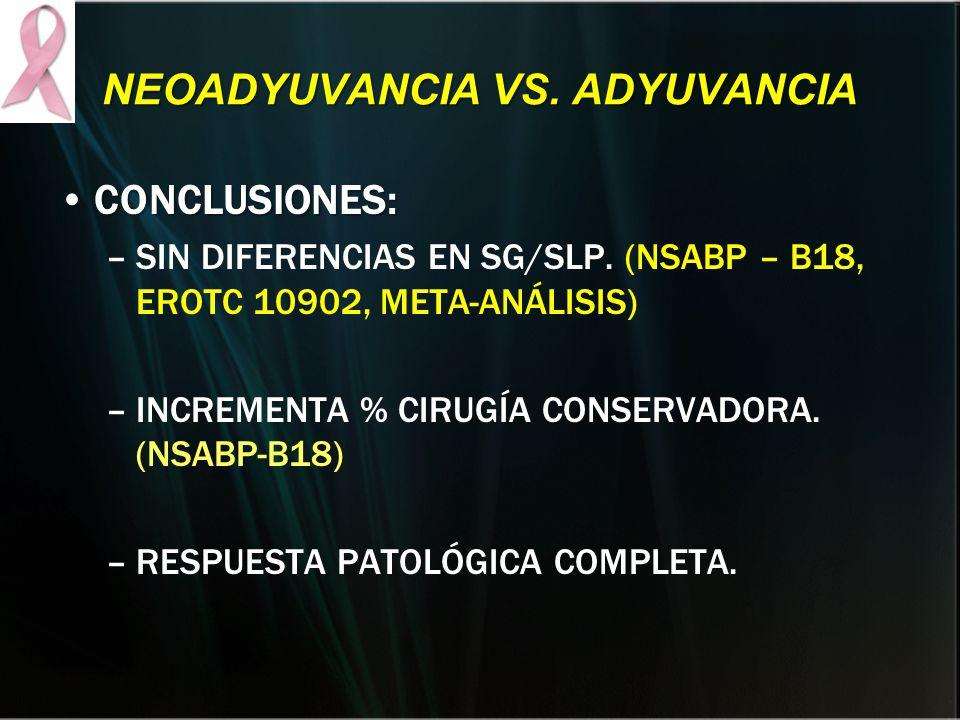 NEOADYUVANCIA VS. ADYUVANCIA CONCLUSIONES:CONCLUSIONES: –SIN DIFERENCIAS EN SG/SLP. (NSABP – B18, EROTC 10902, META-ANÁLISIS) –INCREMENTA % CIRUGÍA CO