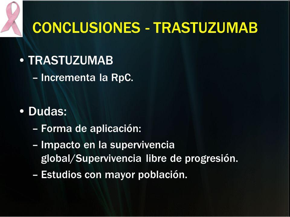 CONCLUSIONES - TRASTUZUMAB TRASTUZUMAB –Incrementa la RpC. Dudas: –Forma de aplicación: –Impacto en la supervivencia global/Supervivencia libre de pro
