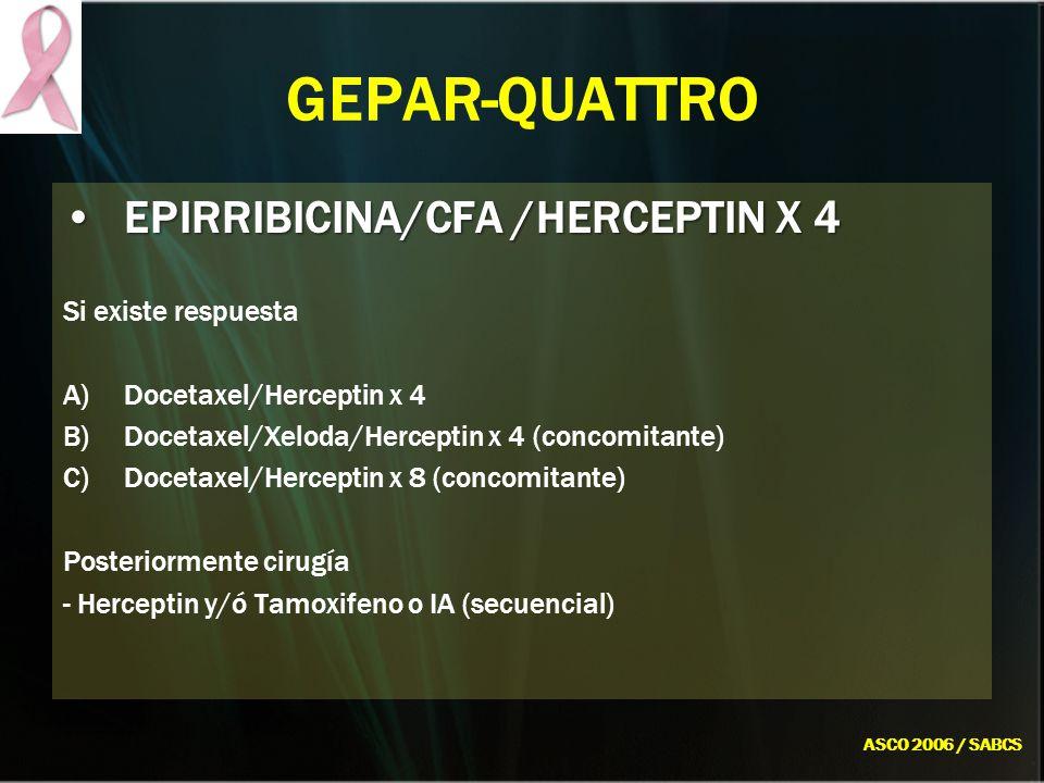 GEPAR-QUATTRO EPIRRIBICINA/CFA /HERCEPTIN X 4EPIRRIBICINA/CFA /HERCEPTIN X 4 Si existe respuesta A)Docetaxel/Herceptin x 4 B)Docetaxel/Xeloda/Hercepti