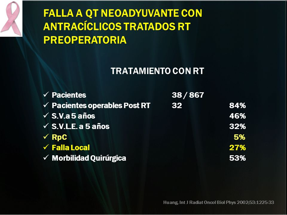 TRATAMIENTO CON RT Pacientes 38 / 867 Pacientes operables Post RT3284% S.V.a 5 años 46% S.V.L.E.