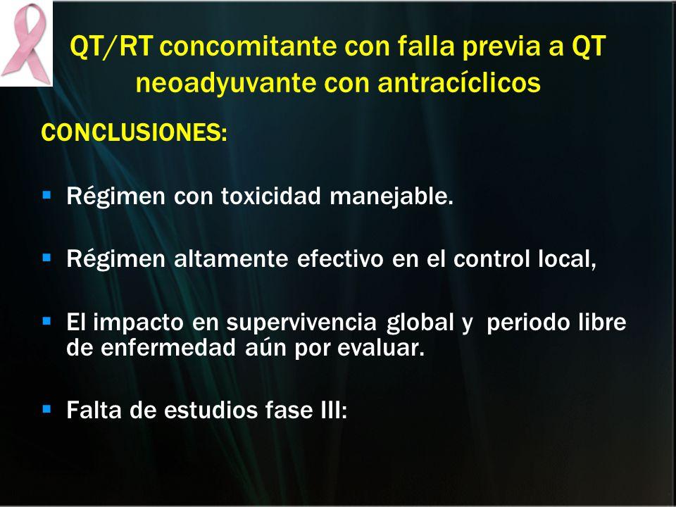 QT/RT concomitante con falla previa a QT neoadyuvante con antracíclicos CONCLUSIONES: Régimen con toxicidad manejable. Régimen altamente efectivo en e
