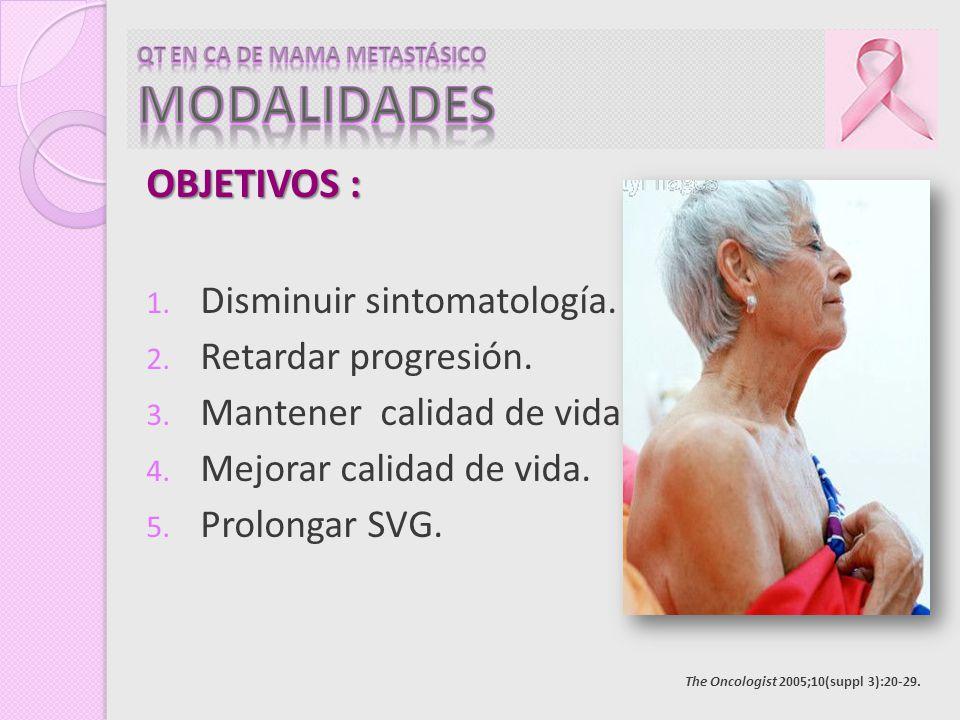 OBJETIVOS : 1. Disminuir sintomatología. 2. Retardar progresión. 3. Mantener calidad de vida. 4. Mejorar calidad de vida. 5. Prolongar SVG. The Oncolo